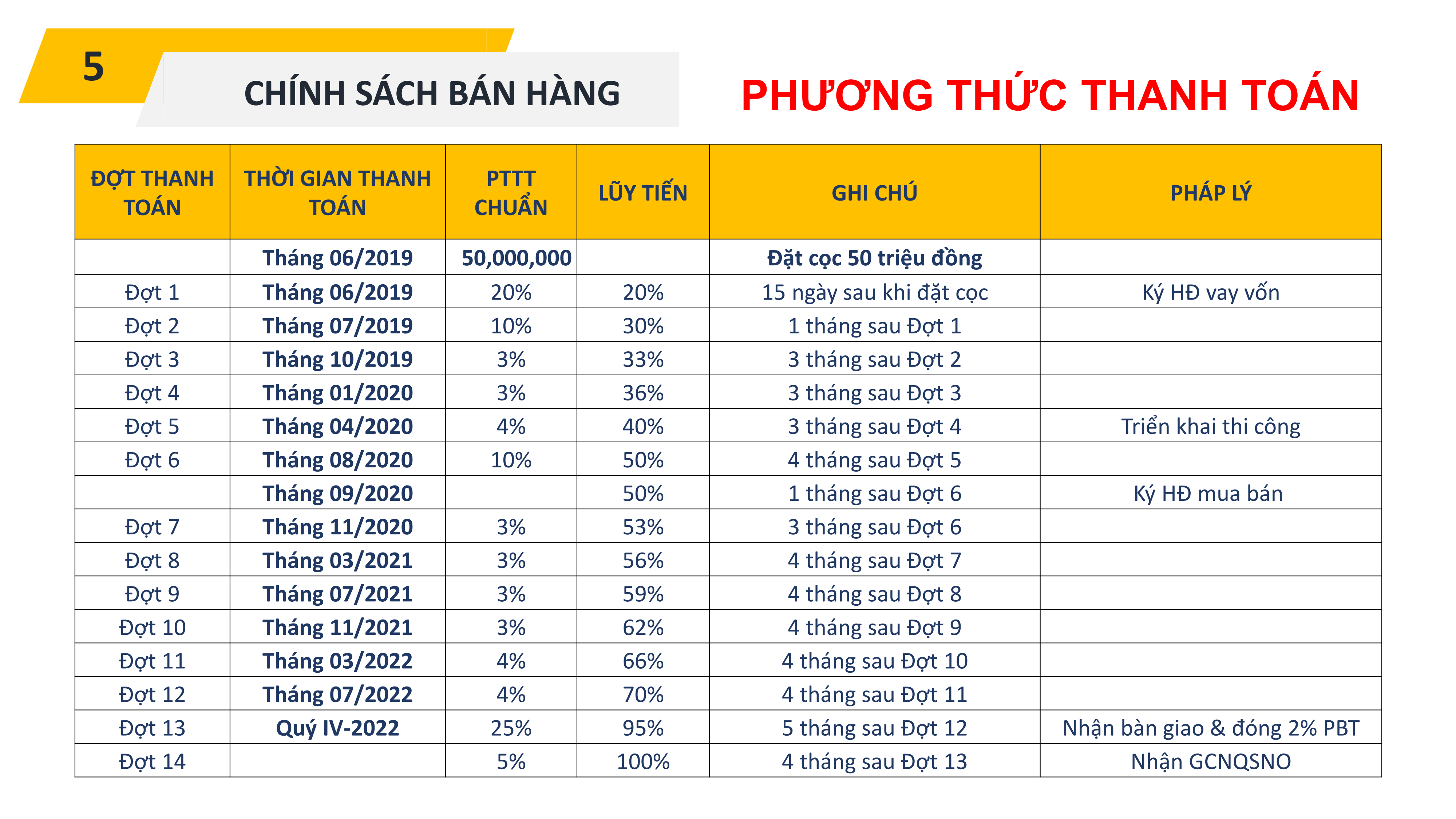 phuong-thuc-thanh-toan-d-homme